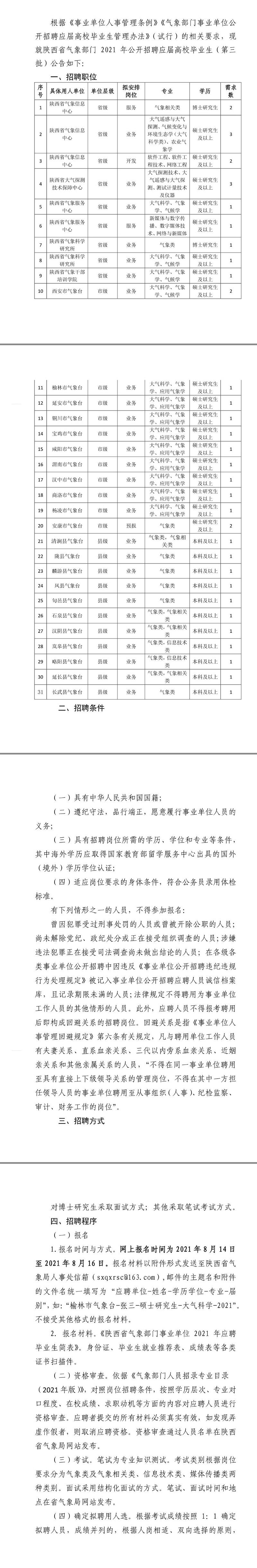 2021陜西省氣象部門招聘應屆高校畢業生39人公告(第三批)